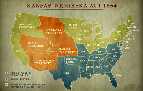 Kansas - Nebraska Act 1854